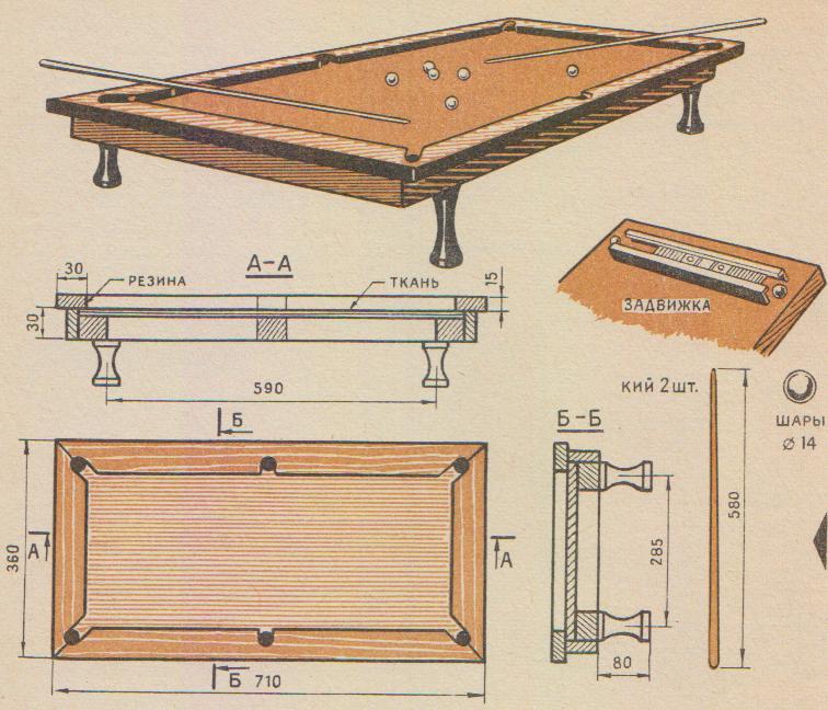 Как самого сделать бильярдный стол 339